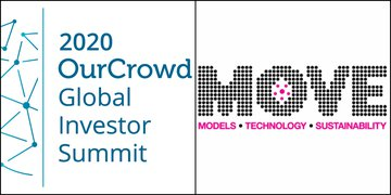 Move London,2020 OurCrowd,Hyper Poland